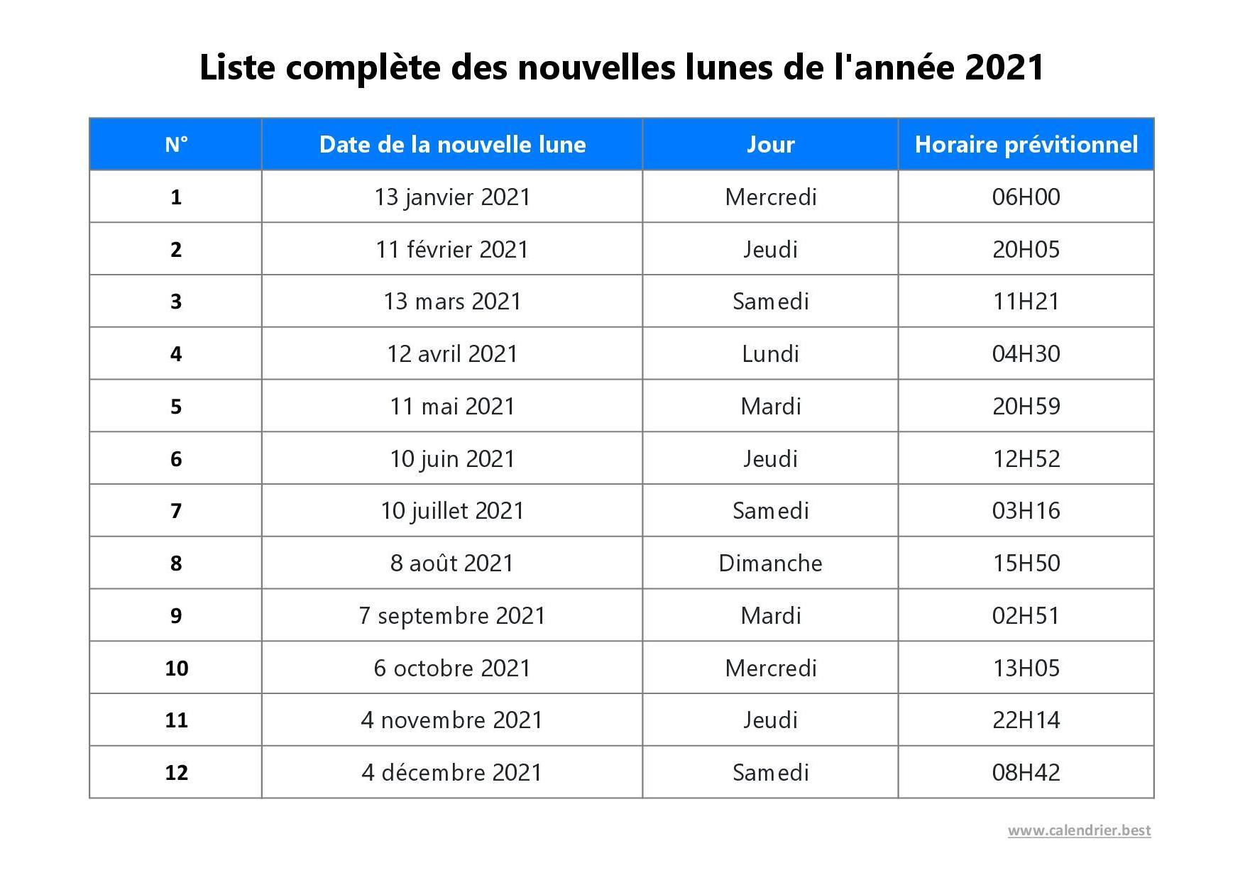Calendrier Lunaire Davril 2022 Calendrier des Nouvelles Lunes 2021 : Dates et horaires de toutes